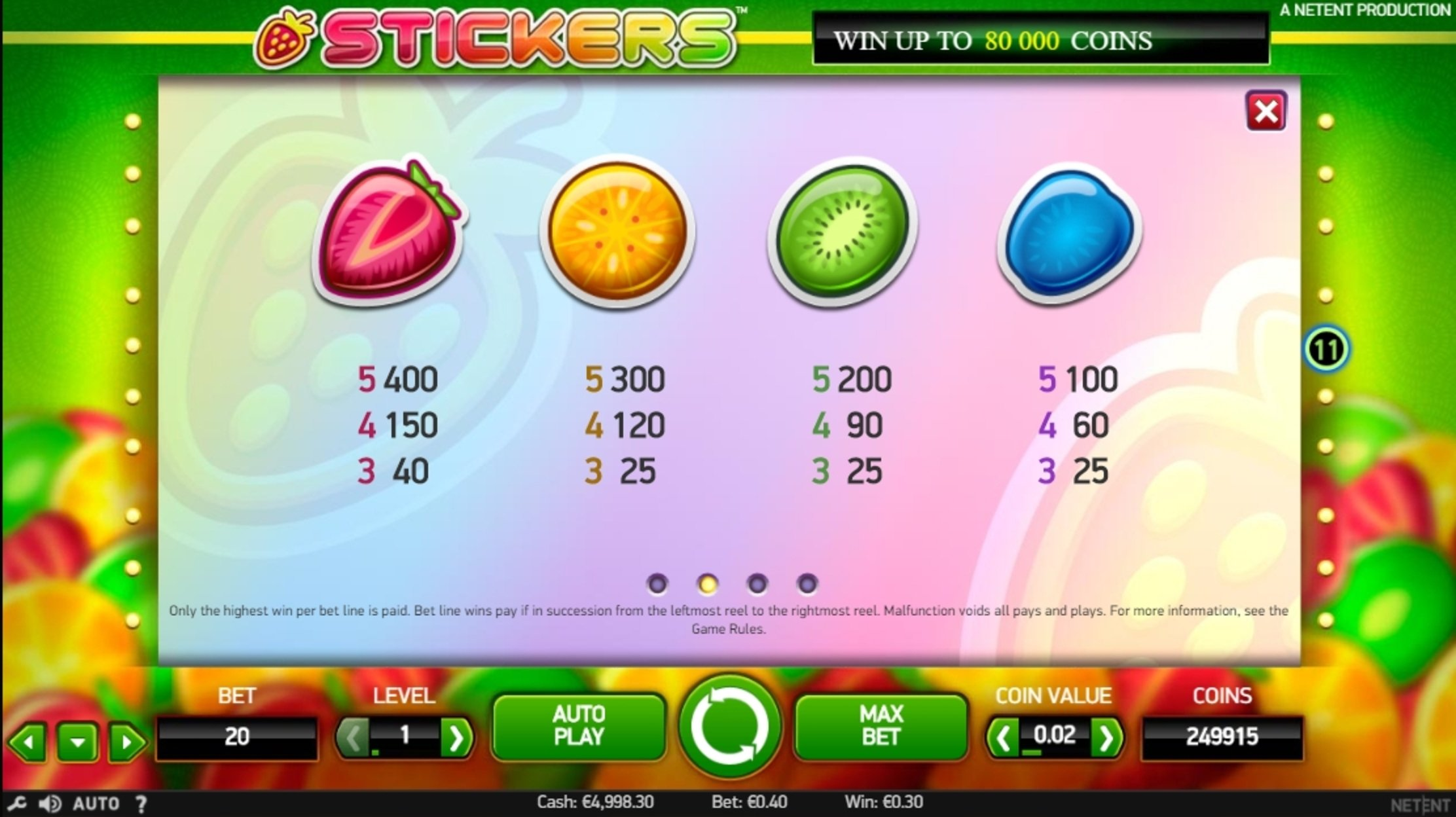 Info of Stickers Slot Game by NetEnt