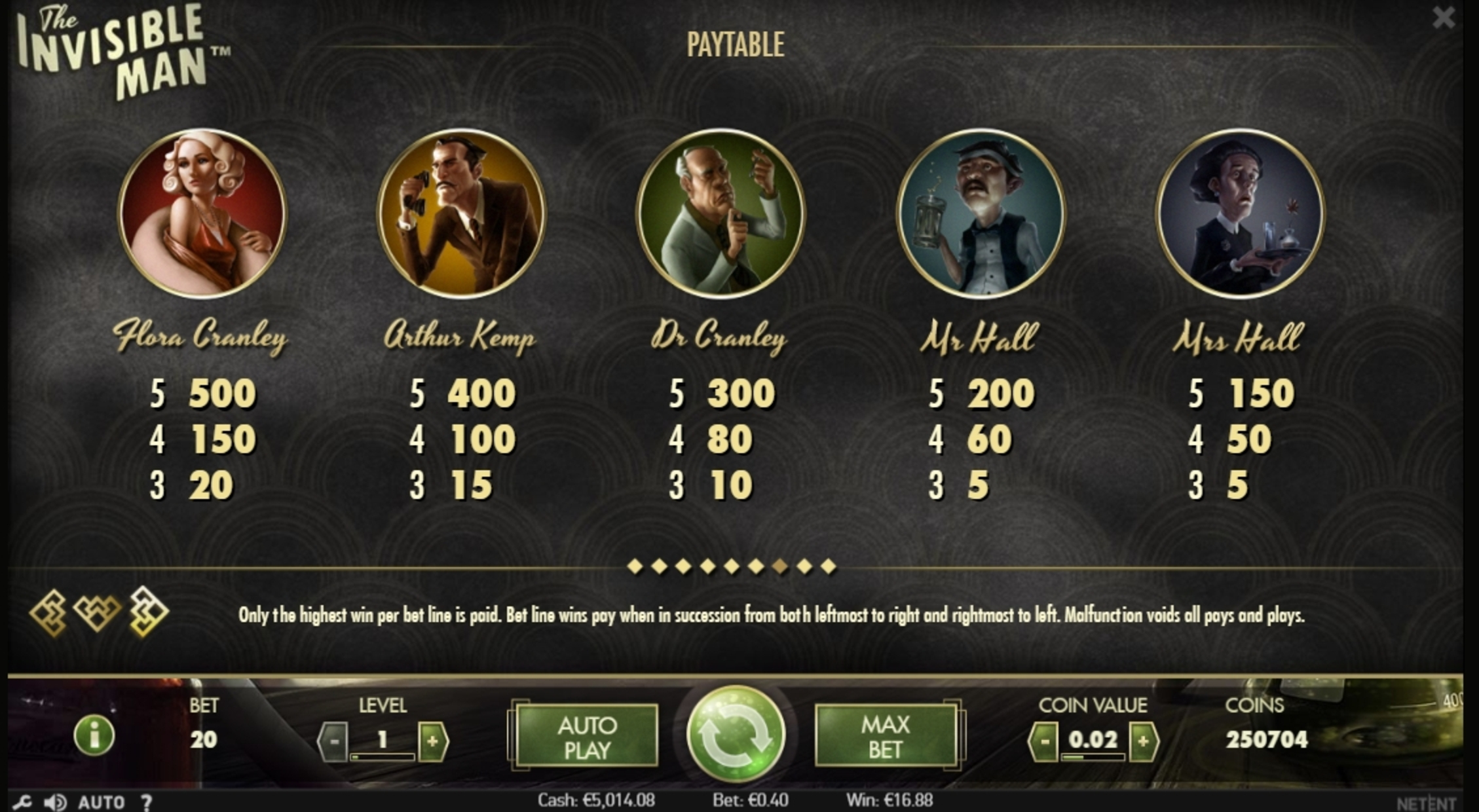 Info of The Invisible Man Slot Game by NetEnt