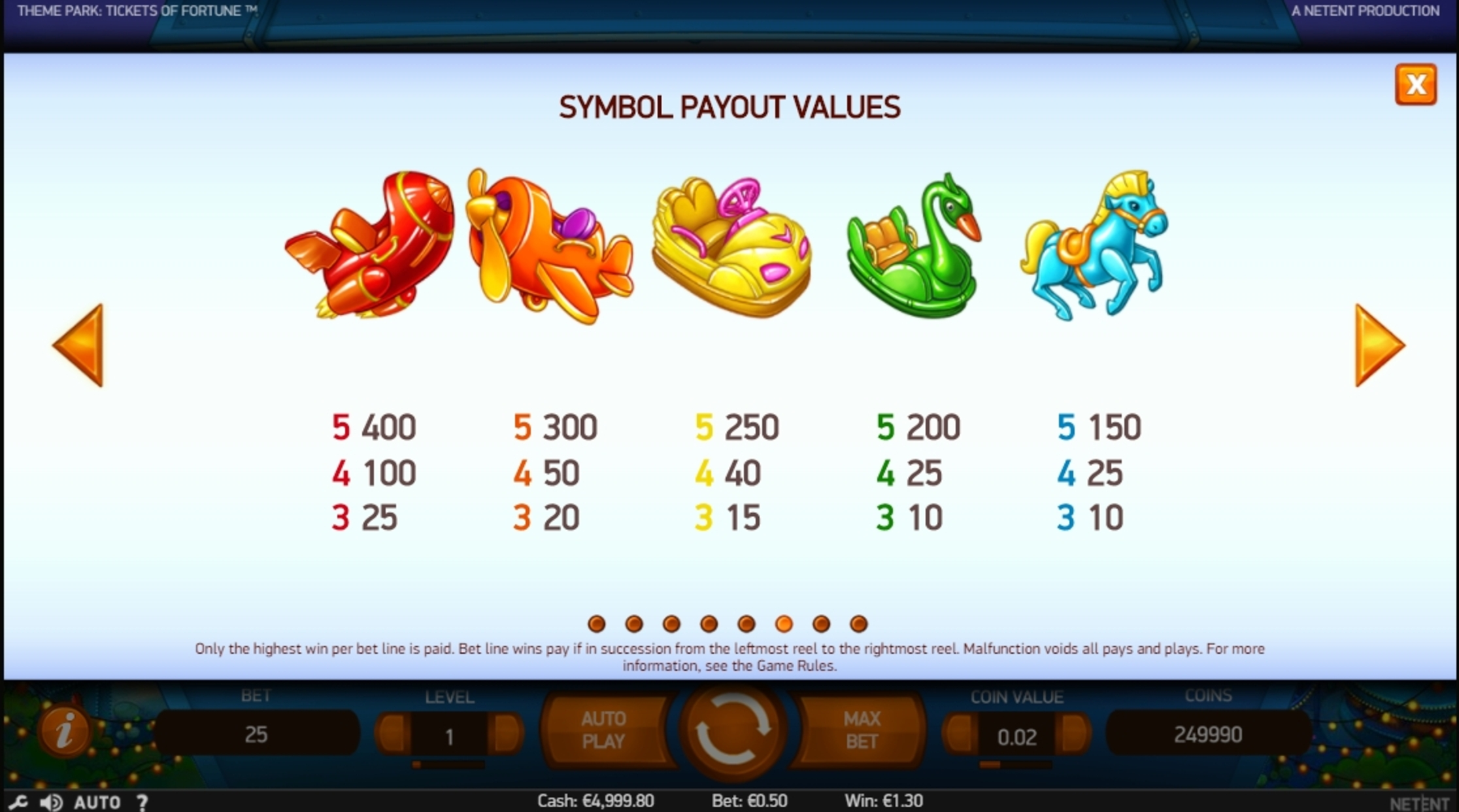 Info of Theme Park: Tickets of Fortune Slot Game by NetEnt