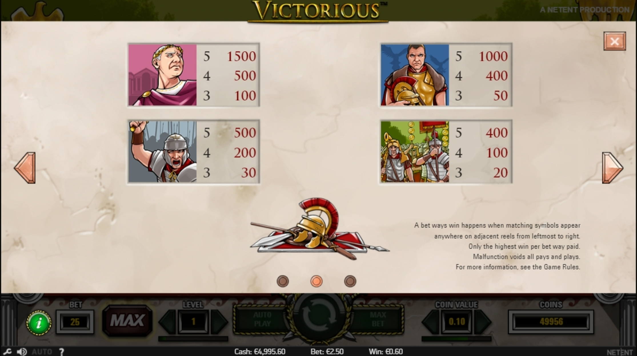 Info of Victorious Slot Game by NetEnt