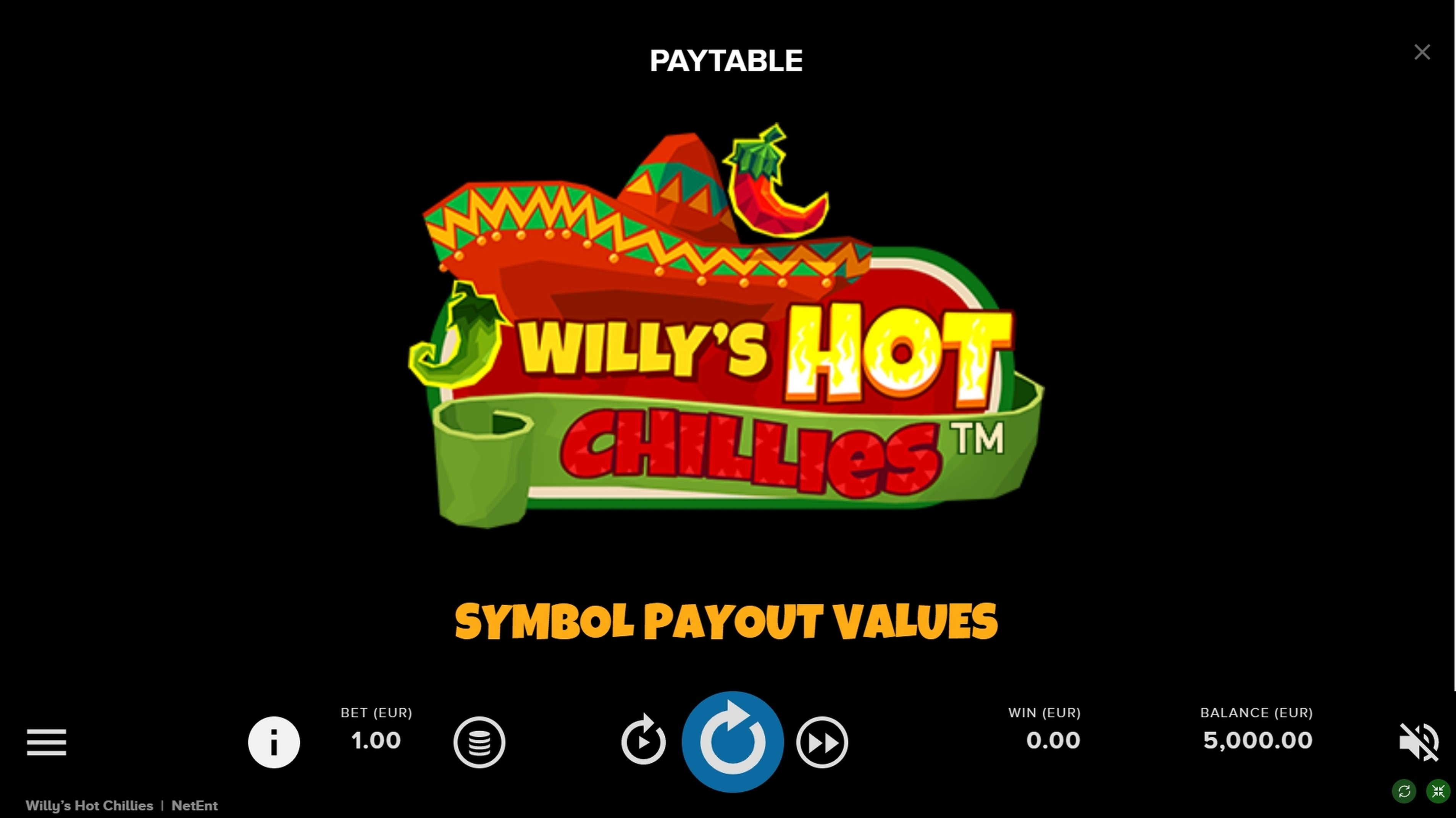 Info of Willys Hot Chillies Slot Game by NetEnt