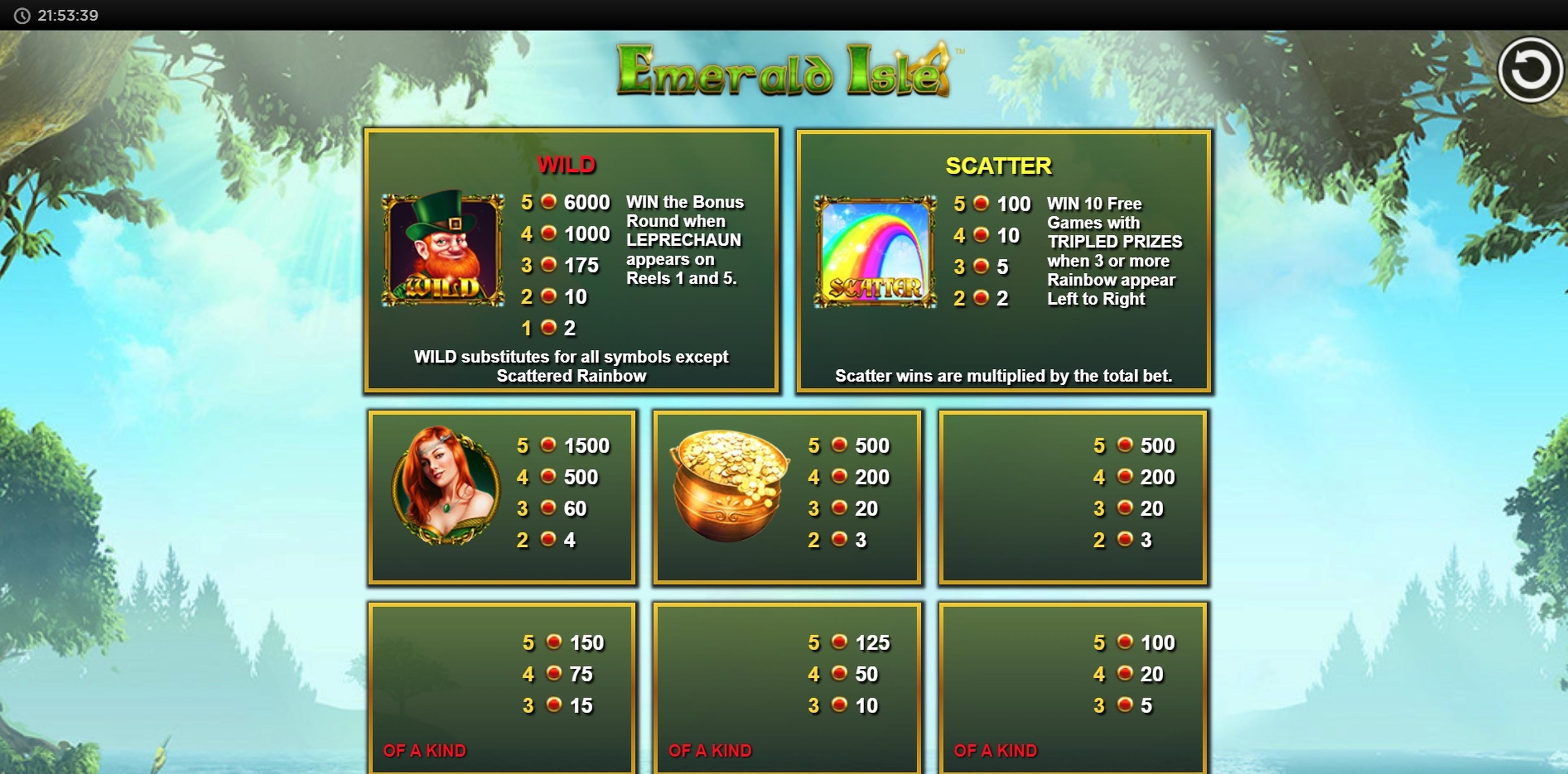 Emerald Isle Slot Online