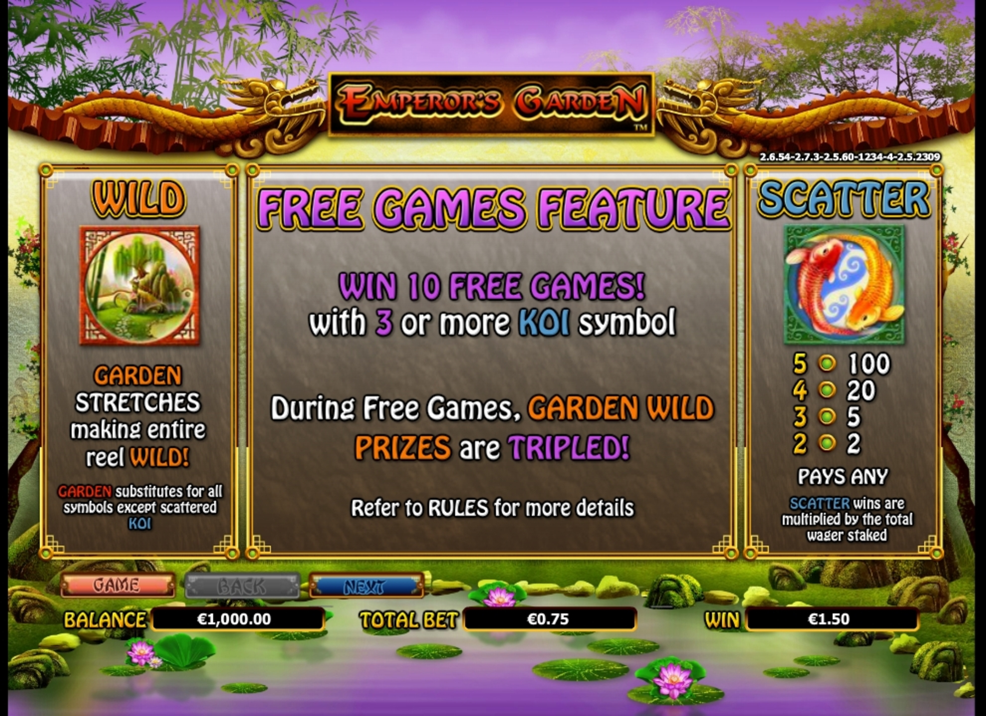 Info of Emperor's Garden Slot Game by NextGen Gaming