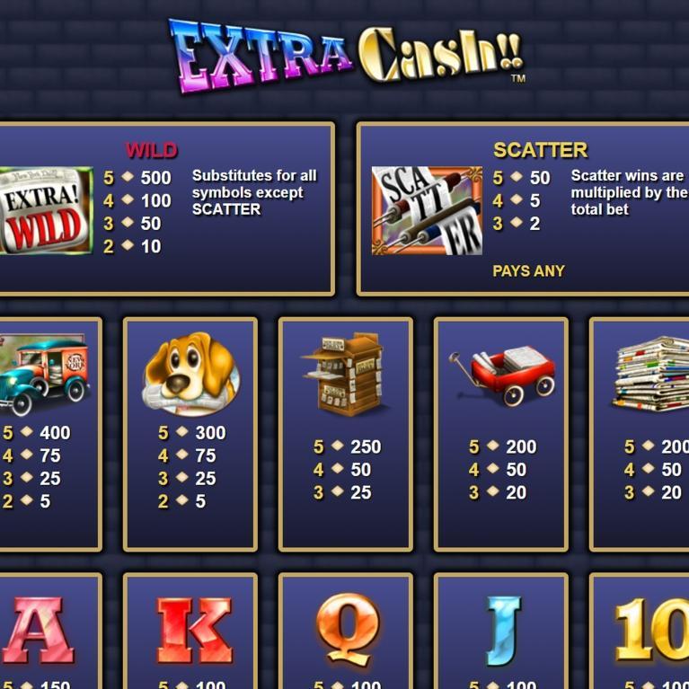 Temperance Slot Machine