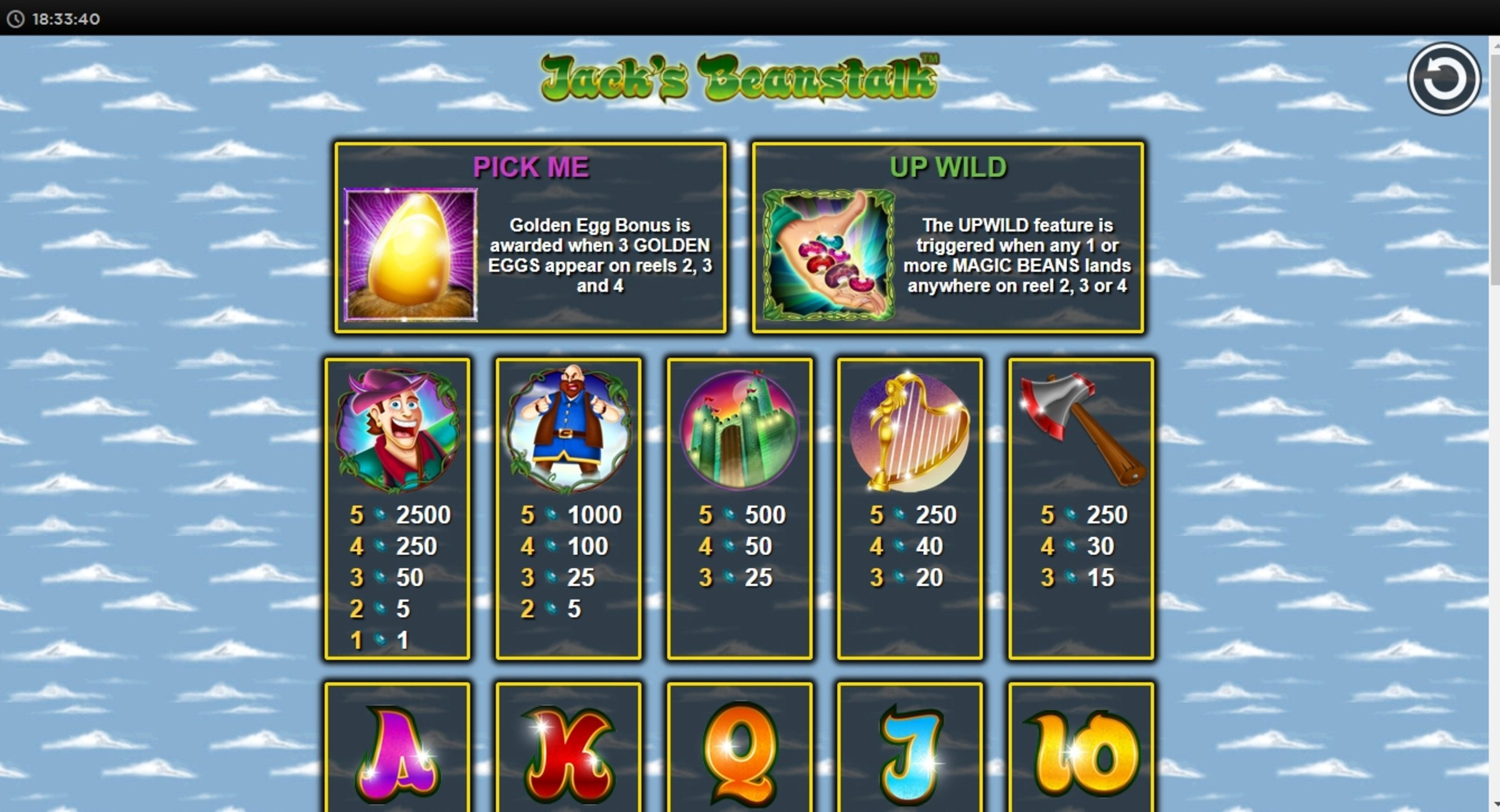 Info of Jack's Beanstalk Slot Game by NextGen