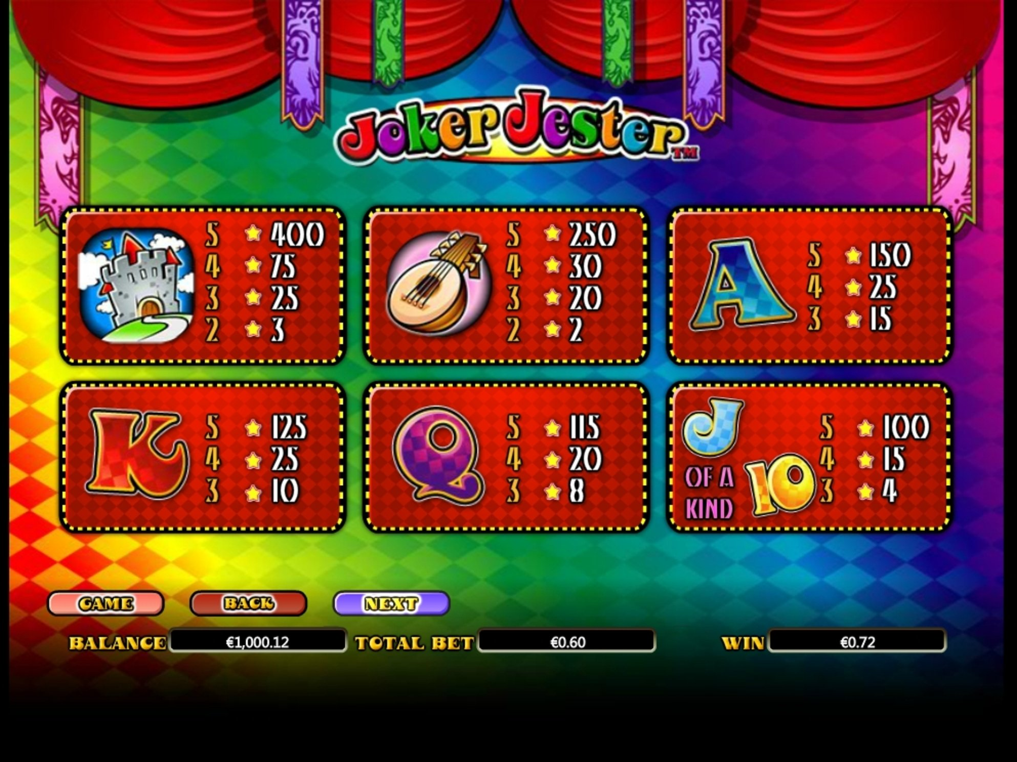 Demo Slot Joker Gaming