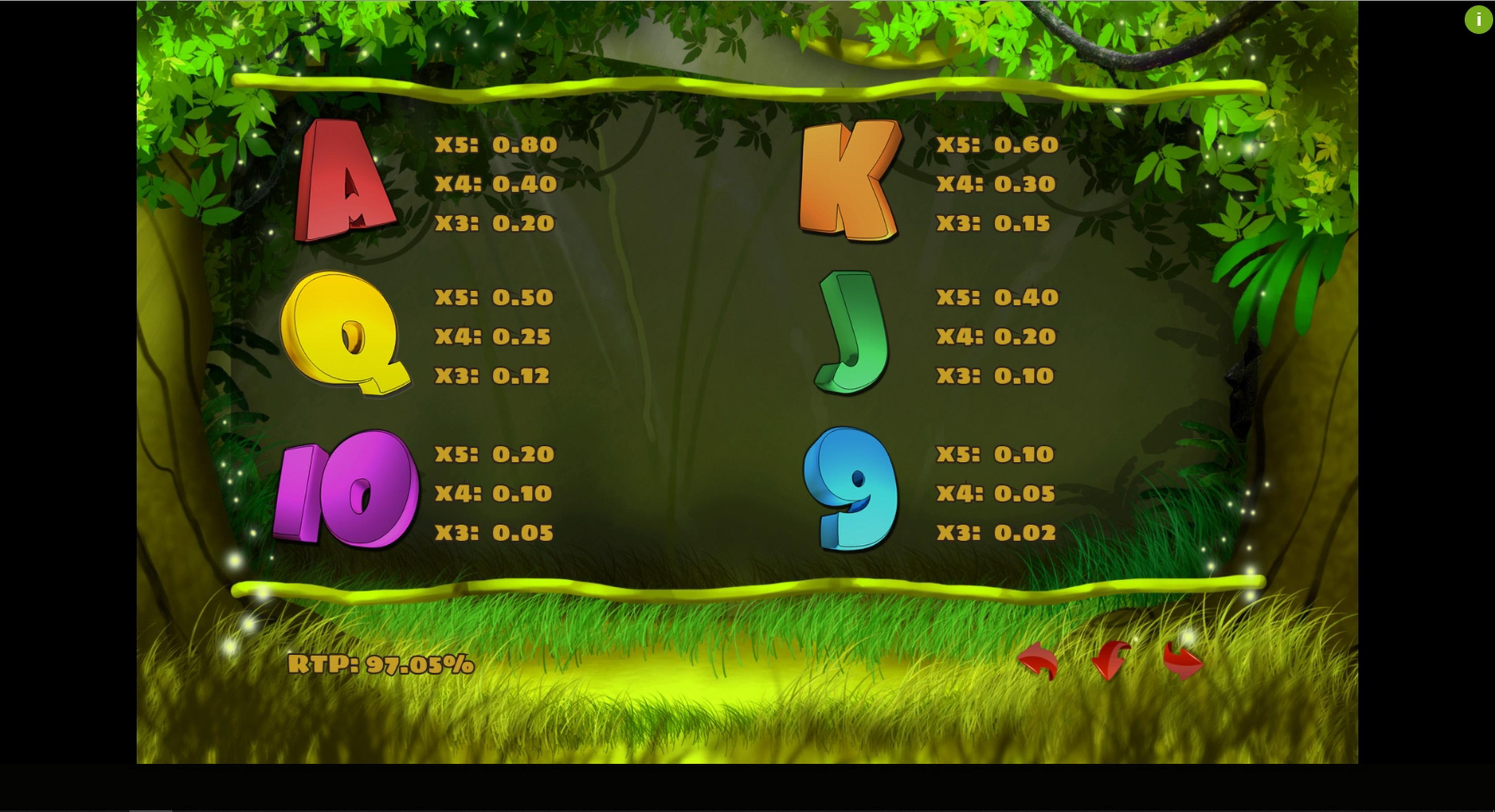 Banana King Slot Machine
