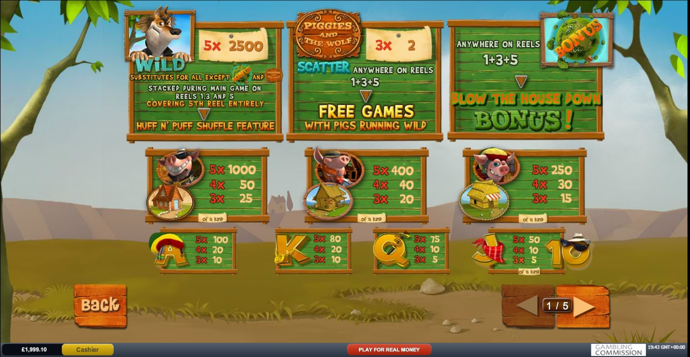 Info of Piggies and The Wolf Slot Game by Playtech
