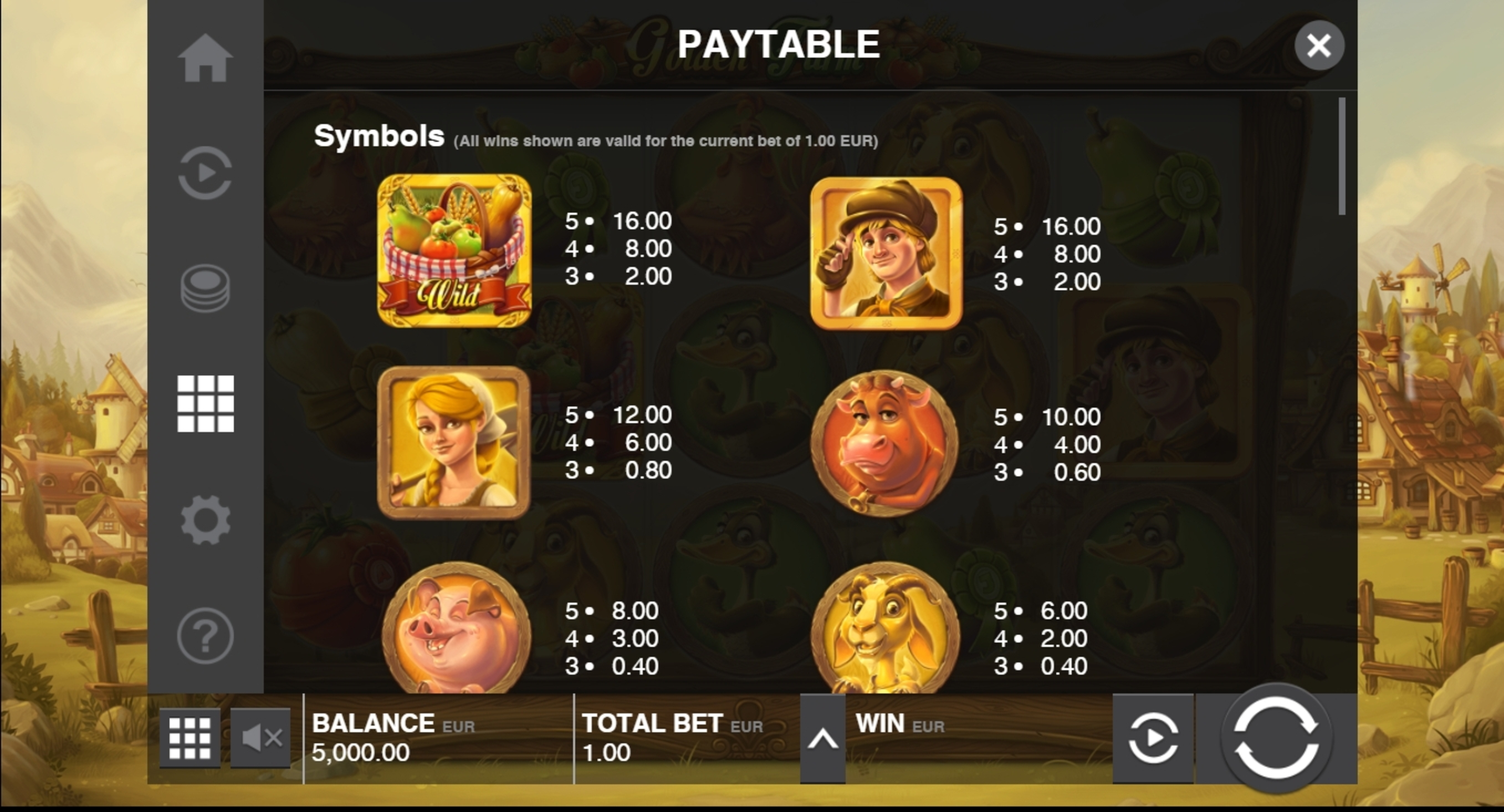 Info of Golden Farm Slot Game by Push Gaming