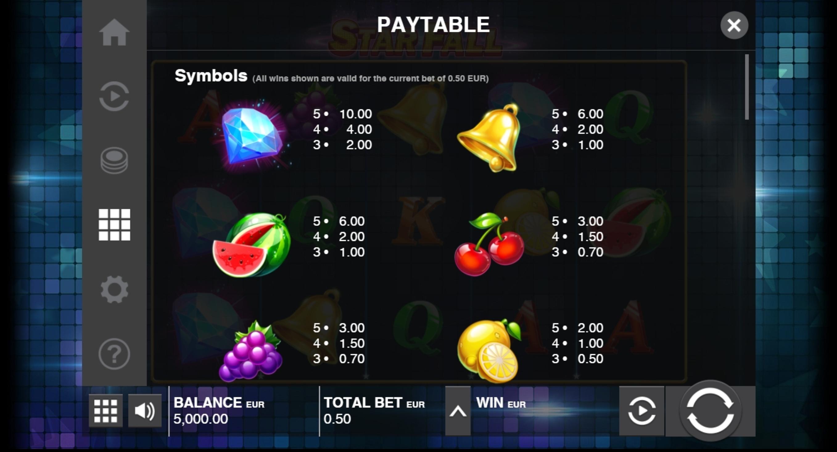 Star Fall Slot No Download Demo Play