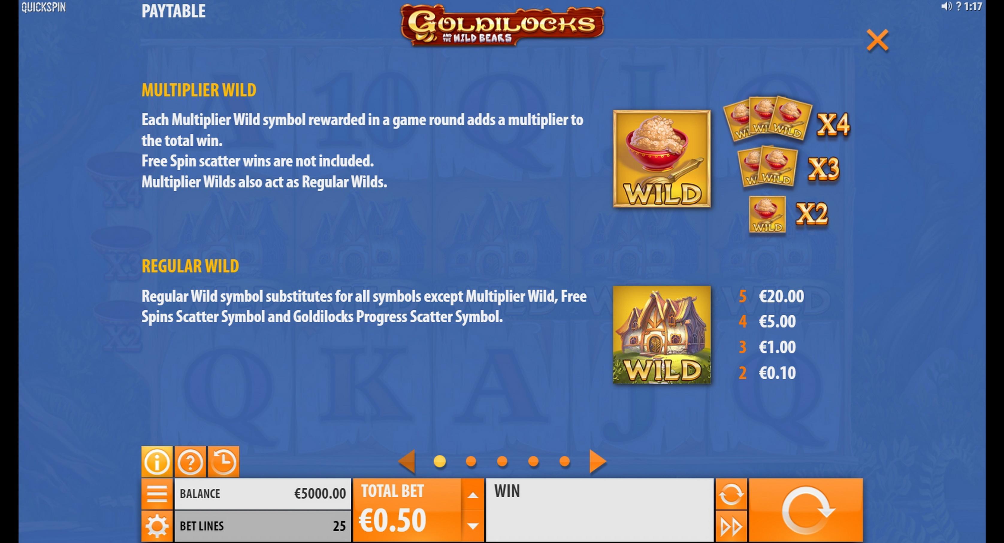 Goldilocks Slot Machine