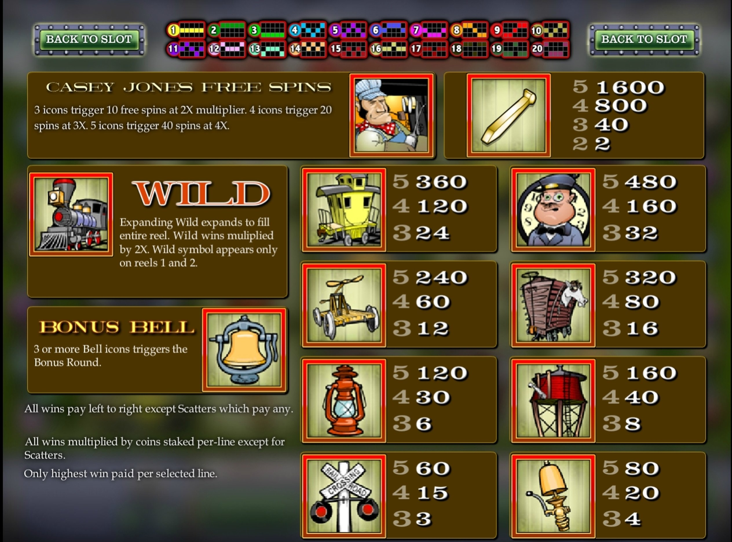 Play All Aboard Slot Machine Free With No Download