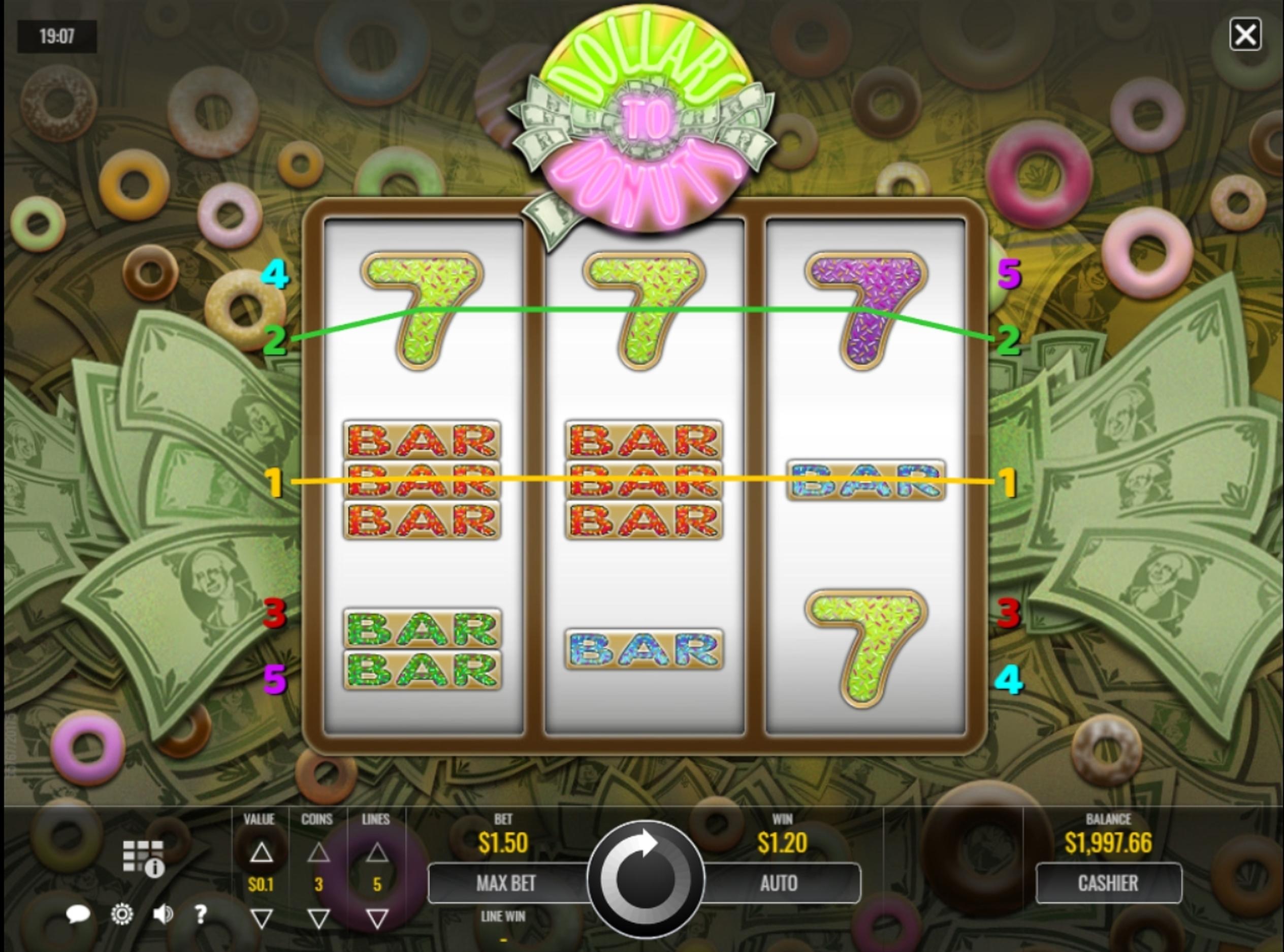 Dollars to Donuts Slot Machine