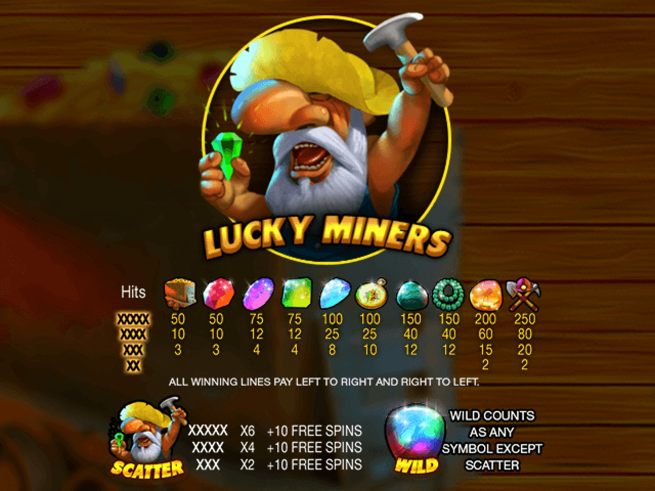 Luck Miner Online Slot Demo Game by Spin Games