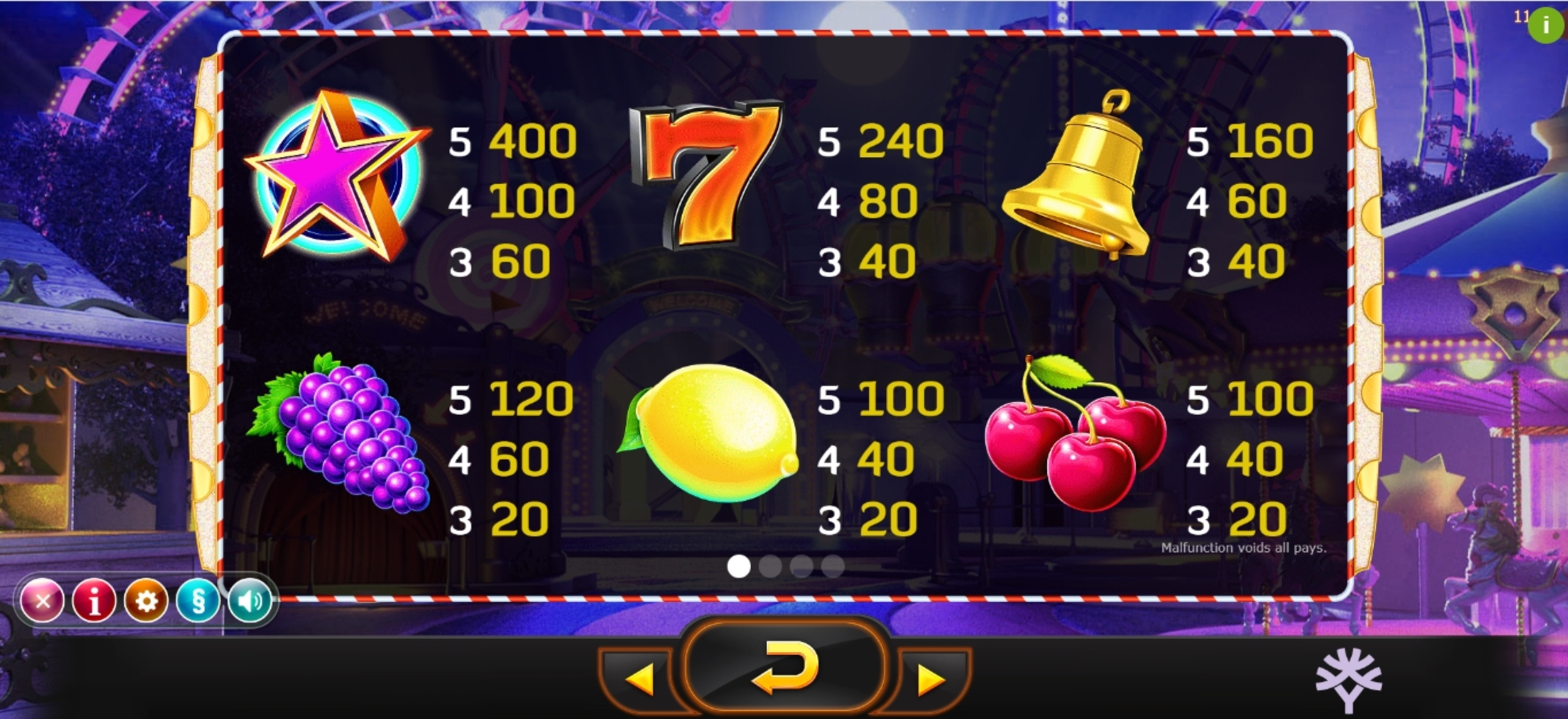 Info of Jokerizer Slot Game by Yggdrasil